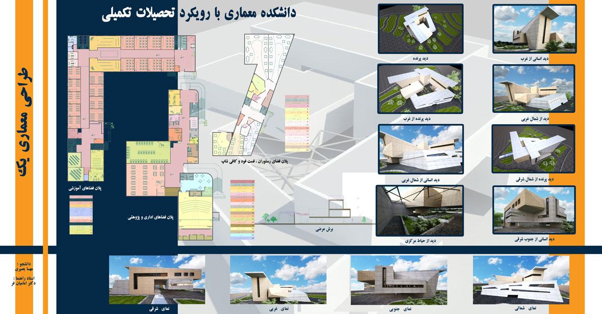 دانشکده معماری رویکرد تحصیلات تکمیلی