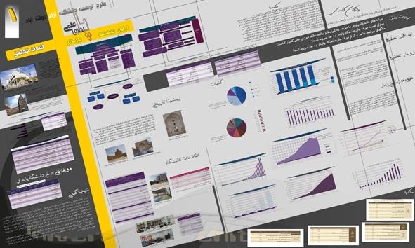 مطالعات طراحی دانشگاه رویکرد پایداری