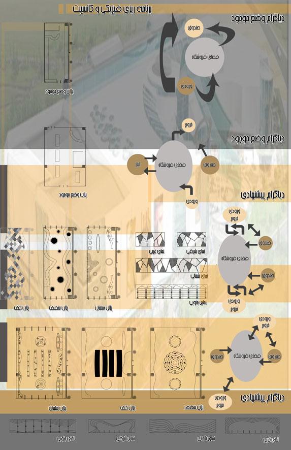 ارشد معماری داخلی فروشگاه ظروف چینی
