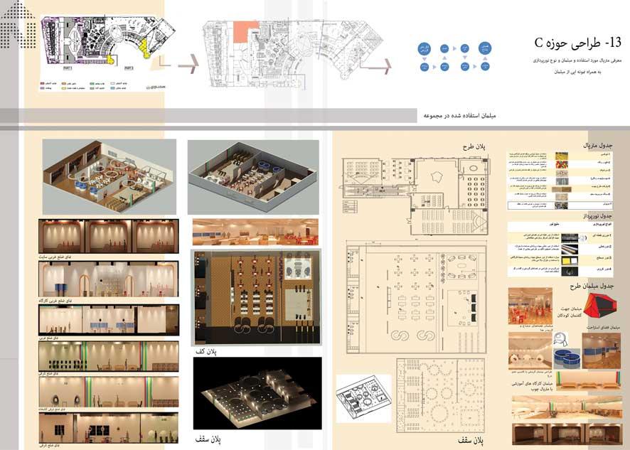 طرح ارشد معماری داخلی فضاهای کودک
