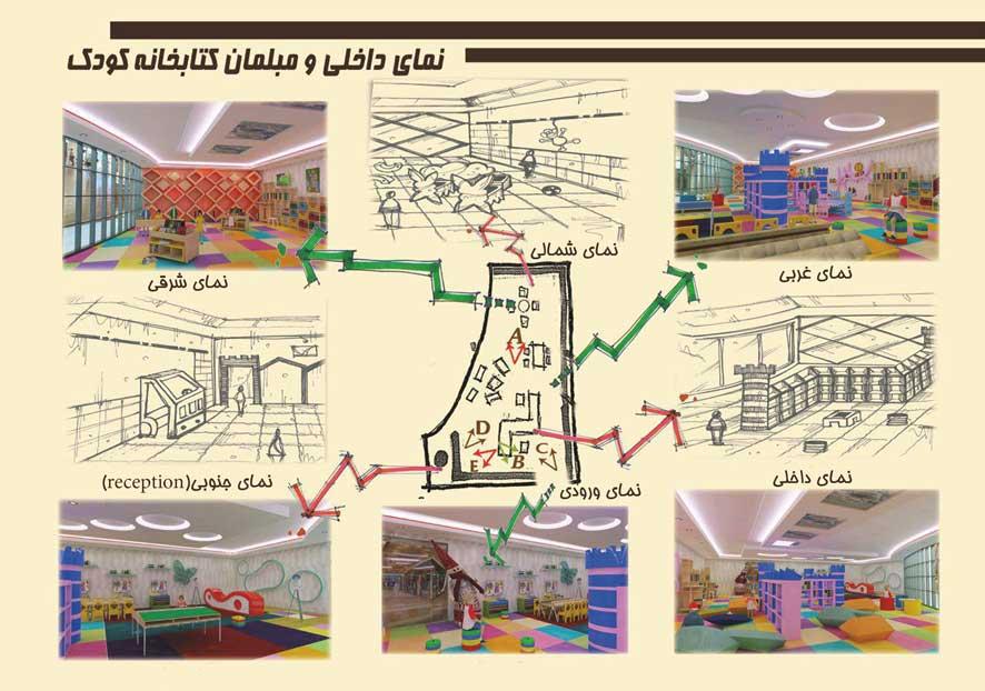 طرح ارشد معماری داخلی فضای کودک