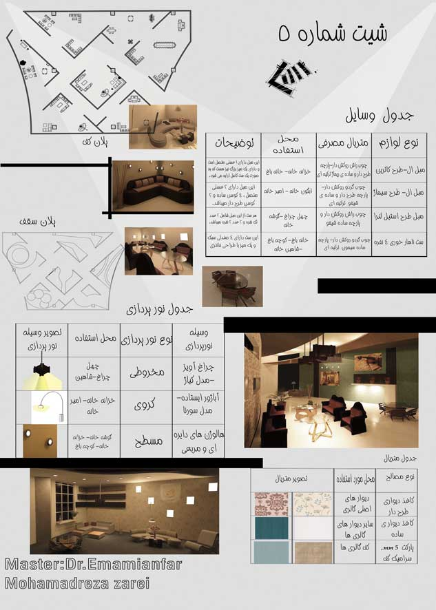 طرح ارشد معماری داخلی فروشگاه مبل