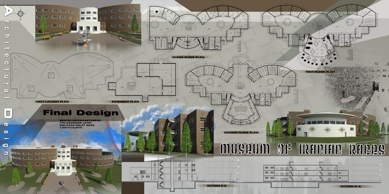 طرح نهایی موزه نژادهای ملی ایران