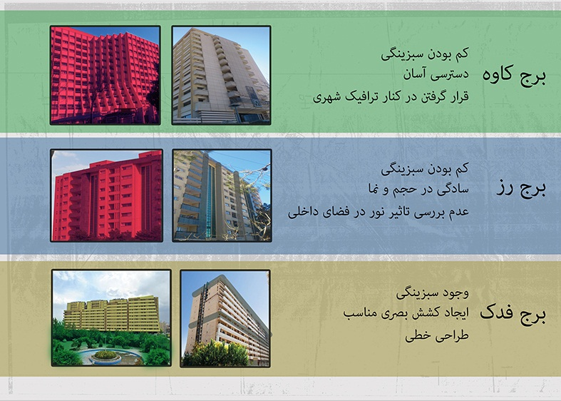 طرح 2 ارشد پروژه برج مسکونی 001510