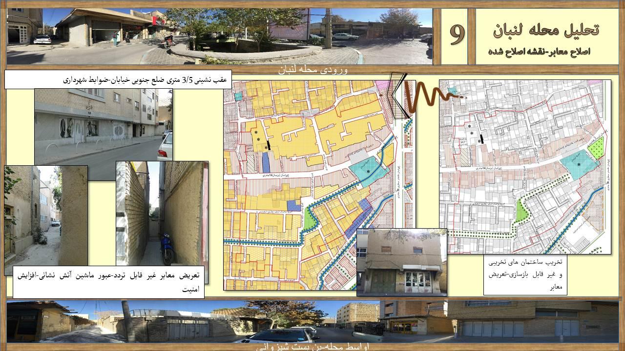 تحلیل فضاهای شهری و مکان یابی