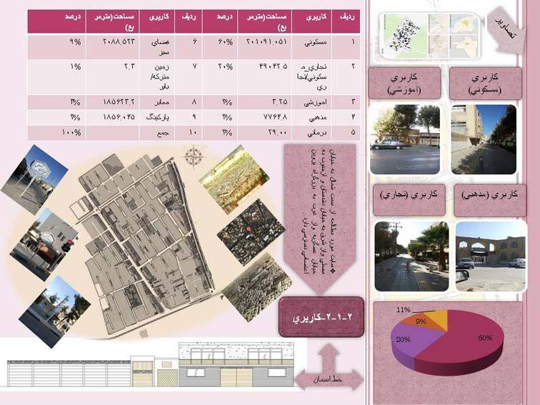 تحلیل و مکانیابی خیابان عسگریه اصفهان