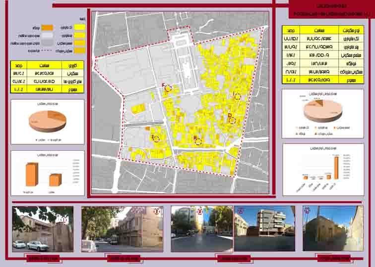 تحلیل و مکان یابی خیابان نشاط اصفهان