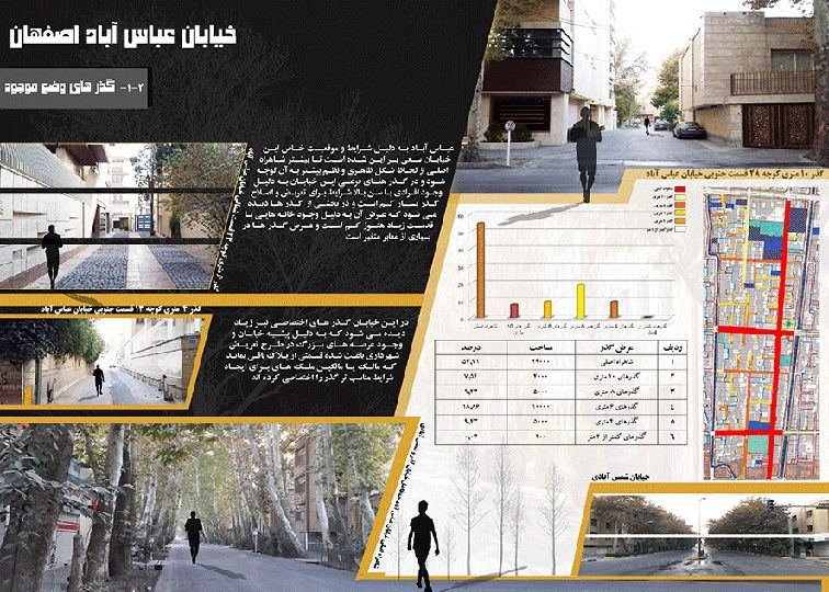 تحلیل و مکانیابی محله عباس اباد اصفهان