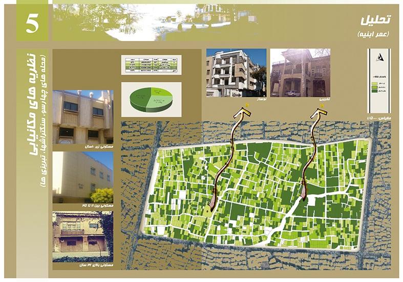 تحلیل فضاهای شهری منطقه 5 اصفهان