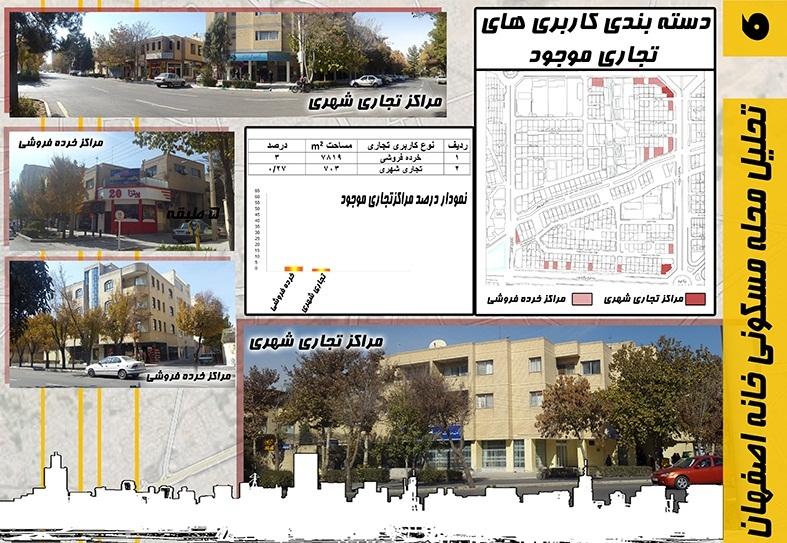 تحلیل فضاهای شهری منطقه 8 اصفهان