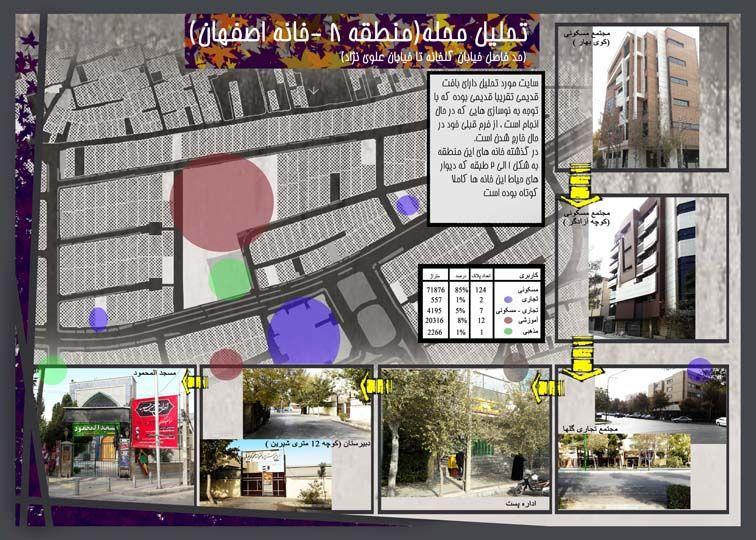 تحلیل و مکانیابی منطقه خانه اصفهان