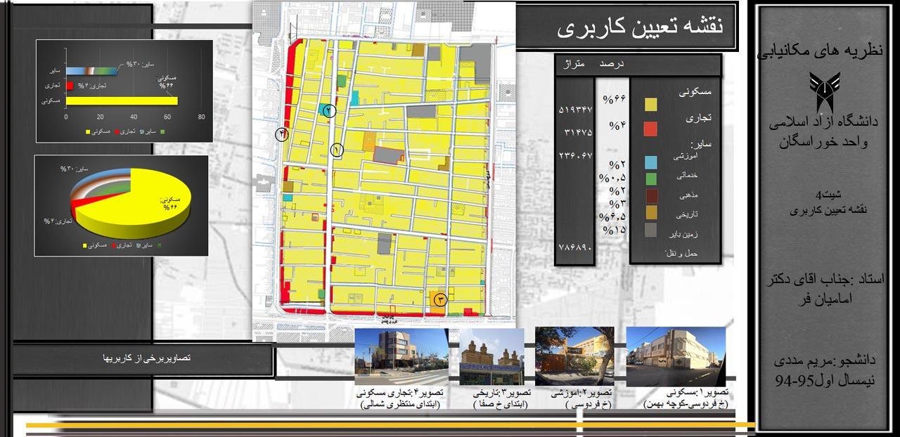 تحلیل فضاهای شهری و مکان یابی نجف اباد