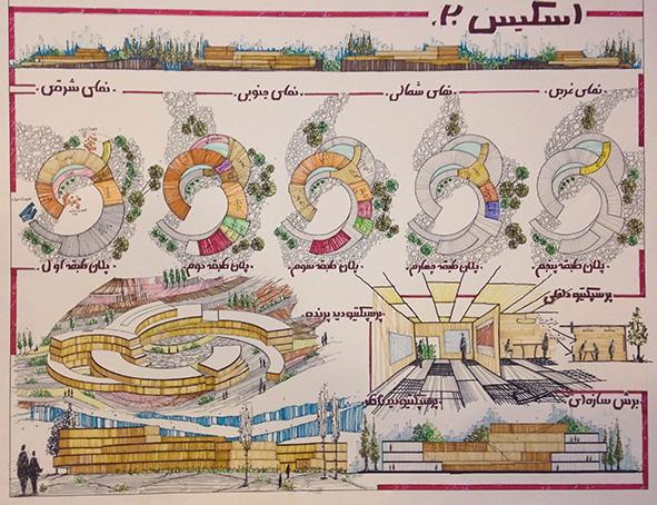 طرح معماری ارشد توسعه دانشکده معماری