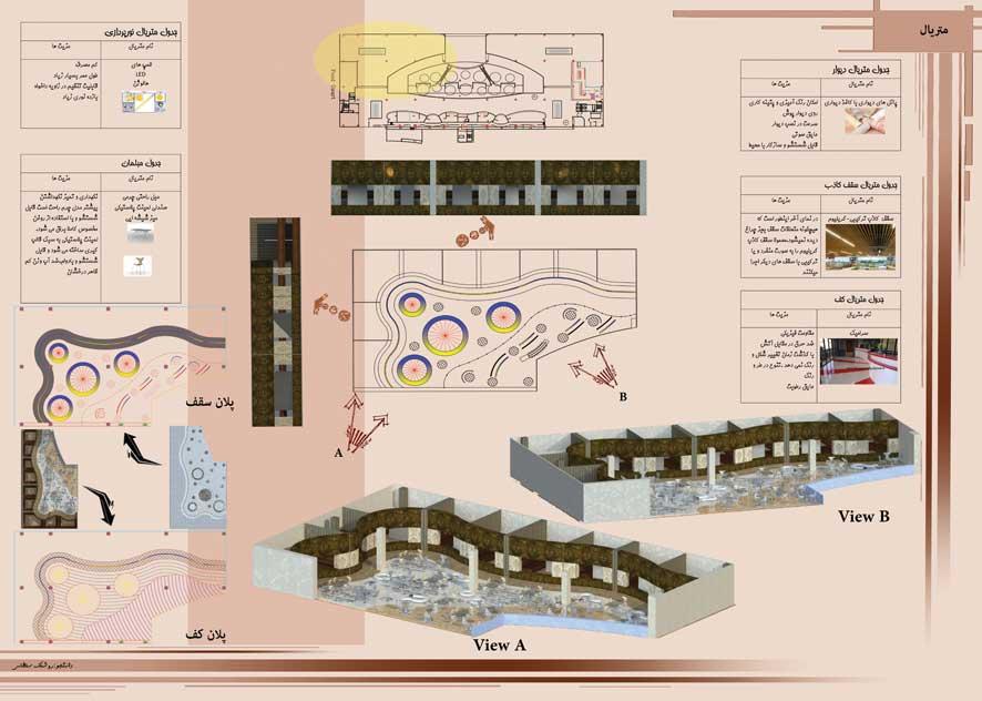 طرح ارشد معماری داخلی فود کورت food-court