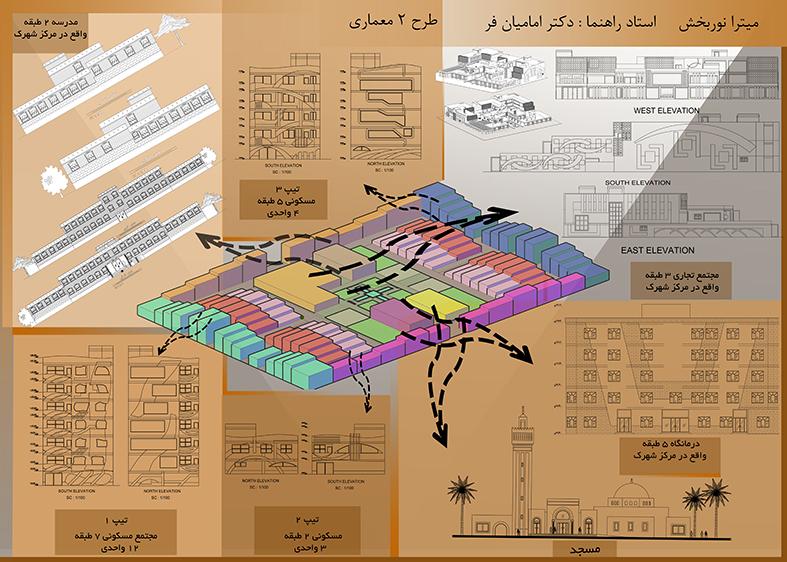 طرح 2 ارشد پروژه میان مرتبه سازی 001519