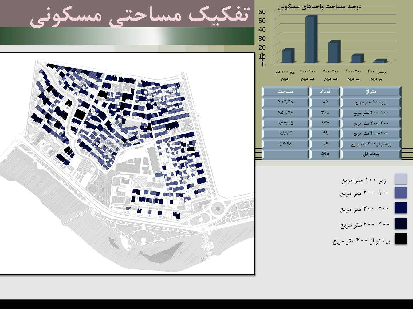 تحلیل و مکان یابی فضاهای شهری منطقه 3