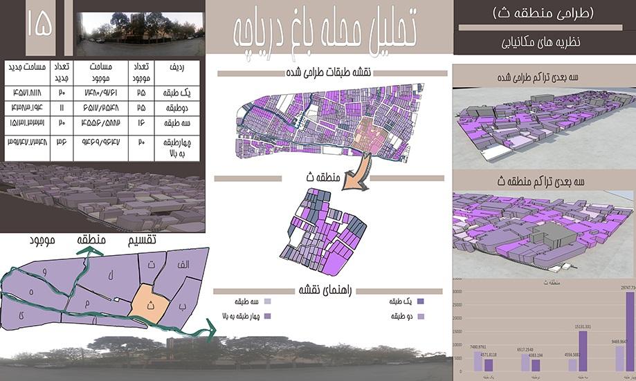 تحلیل و مکان فضاهای شهری منطقه 5