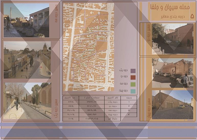 فضاهای شهری تحلیل و مکان یابی منطقه 5
