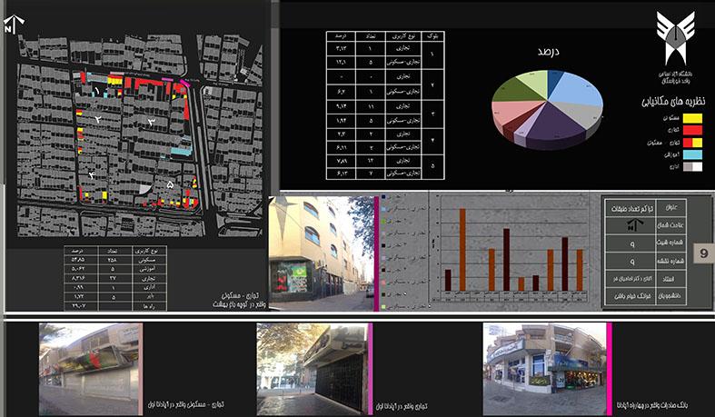 فضاهای شهری تحلیل و مکان یابی منطقه 6