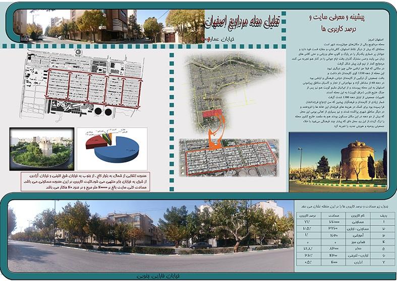 تحلیل فضاهای شهری منطقه 6 اصفهان
