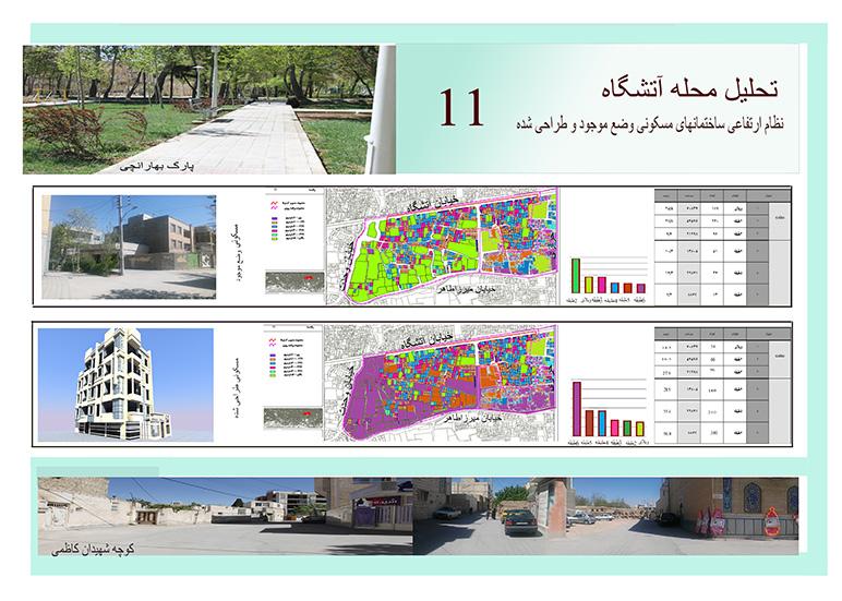 تحلیل فضاهای شهری و مکان یابی منطقه 9