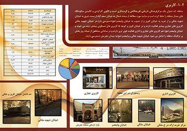 تحلیل فضاهای شهری محله تجریش تهران